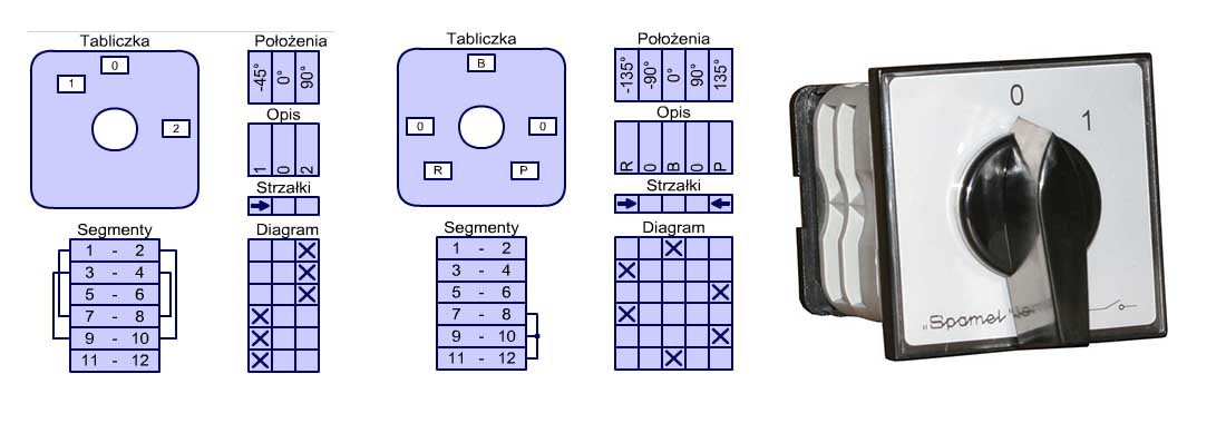 Search engine for diagrams of cam switches